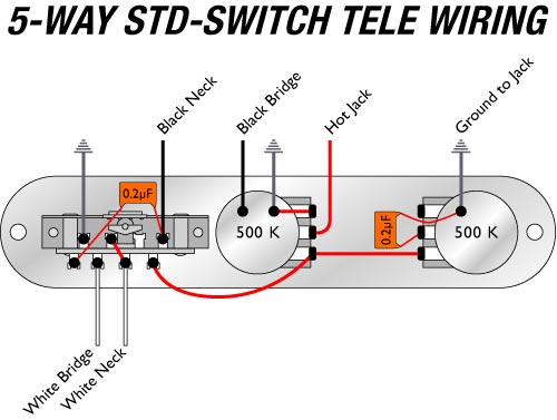 Stratocaster Wiring Diagram 5 Way Switch : Fender telecaster electric guitar central no in the