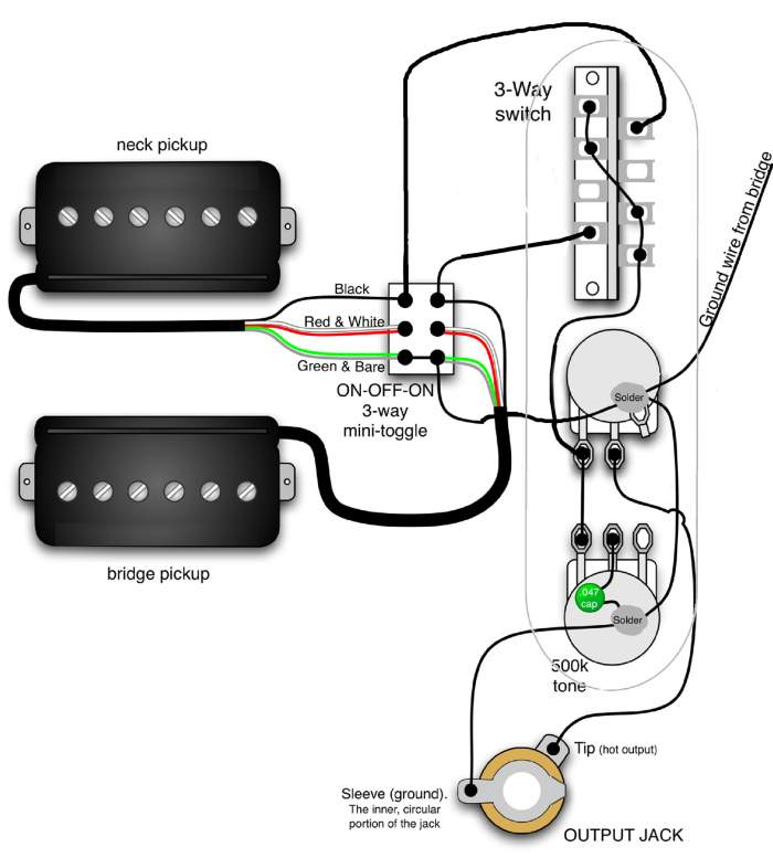 seymour duncan p rail pickups telecaster guitar forum p rails wiring diagram at panicattacktreatment.co