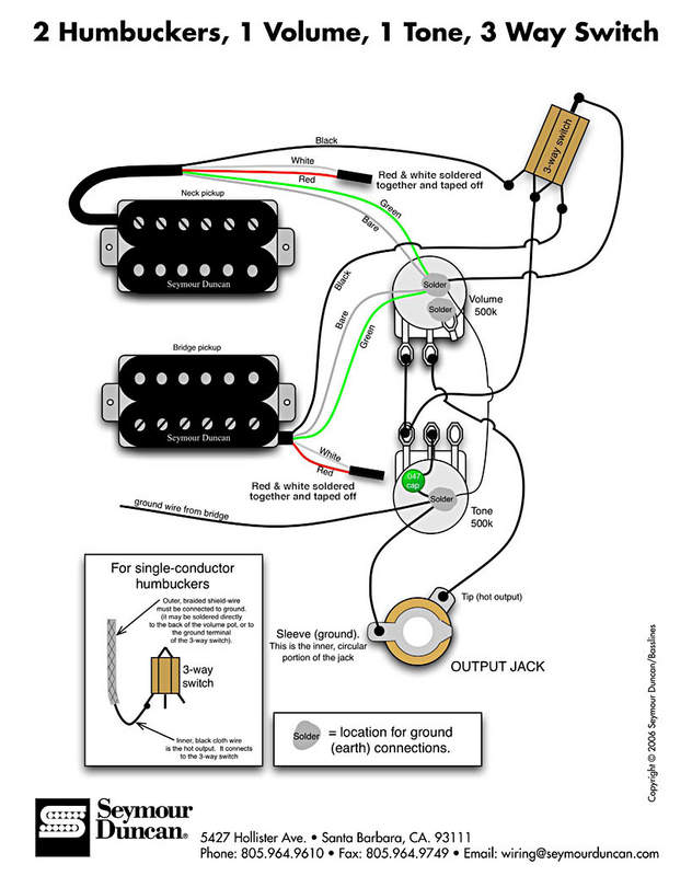 Double humbucker wiring diagram double humbucker wiring diagram wiring diagram 2 pickup 3 way switch one volume wiring diagram double humbucker wiring diagram at two p90s sciox Gallery