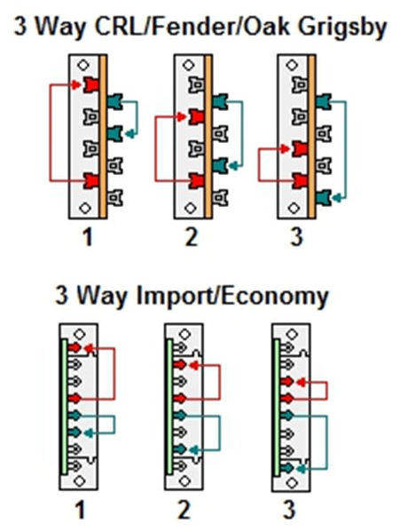 Telecaster 3 Way Switch Wiring Diagram 7