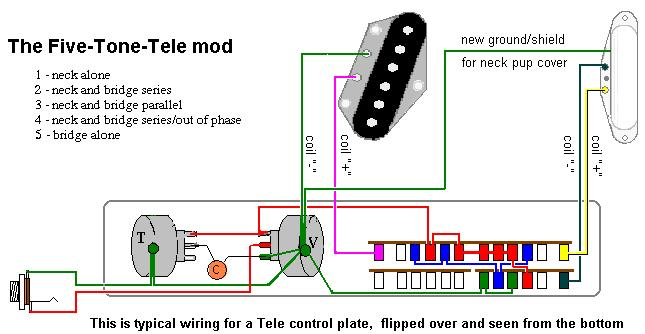 les paul style toggle pickup switch on a tele? telecaster guitar Stratocaster 5-Way Switch Diagram at gsmportal.co