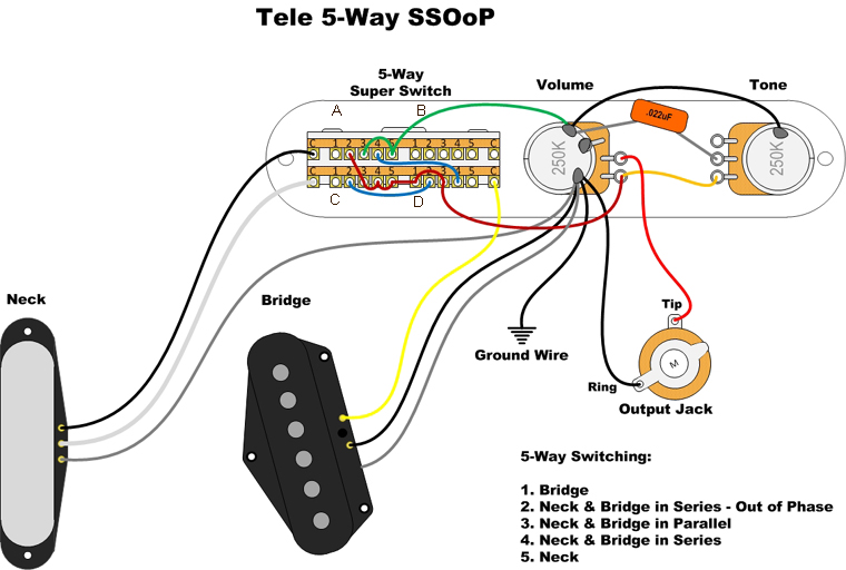 Five Way Switch Wiring Diagram Telecaster - Wiring Diagram With Accessory  And Ignition Cafe Racer for Wiring Diagram SchematicsWiring Diagram Schematics