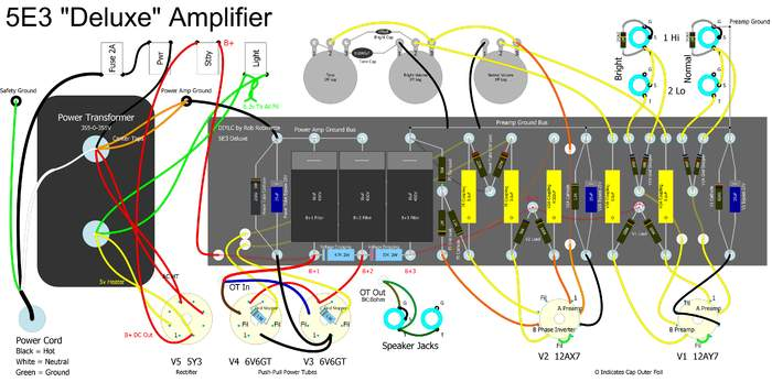 mojotone 5f11 grounding for dummies telecaster guitar forum fender 5f11 wiring diagram at bakdesigns.co