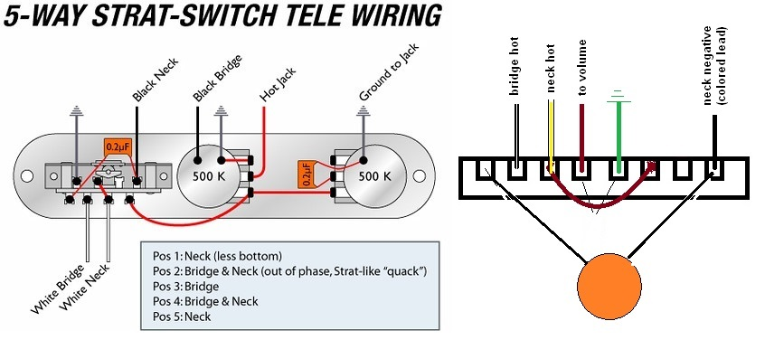 Strat 5 Position Switch Wiring Diagram - Database