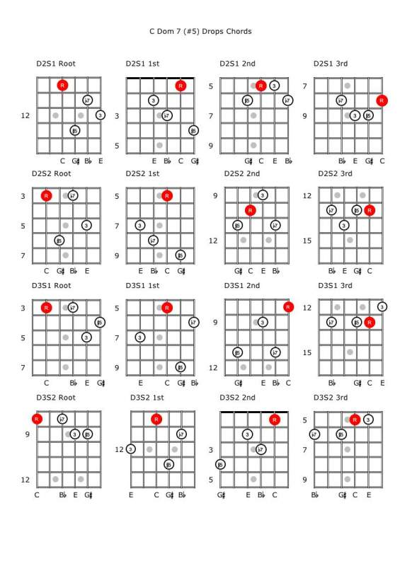 Help me learn some new chords | Page 2 | Telecaster Guitar Forum