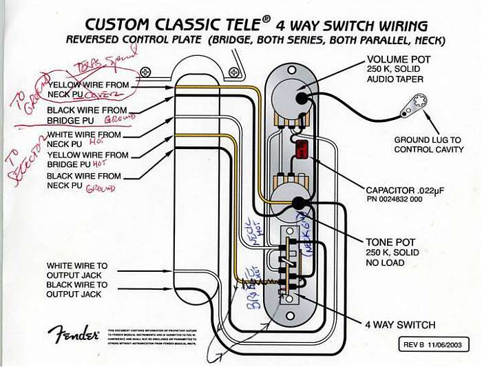 fender s1 hsh wiring diagram wiring diagram fender wiring image diagram