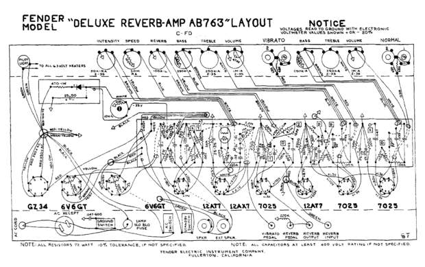 what does a letter in a square mean telecaster guitar forum deluxe reverb ab763 layout jpg