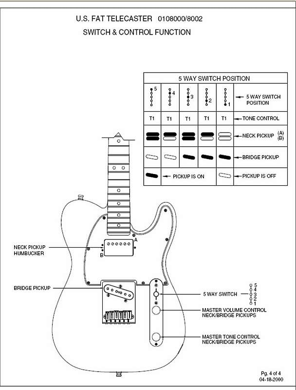 Wiring HELP- Tele with 5-way switch | Telecaster Guitar Forum