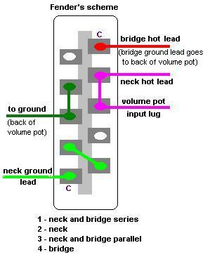 4 Way Switch Wiring With A P90 In The Neck Telecaster Guitar Forum - Four Way Switch For Telecaster