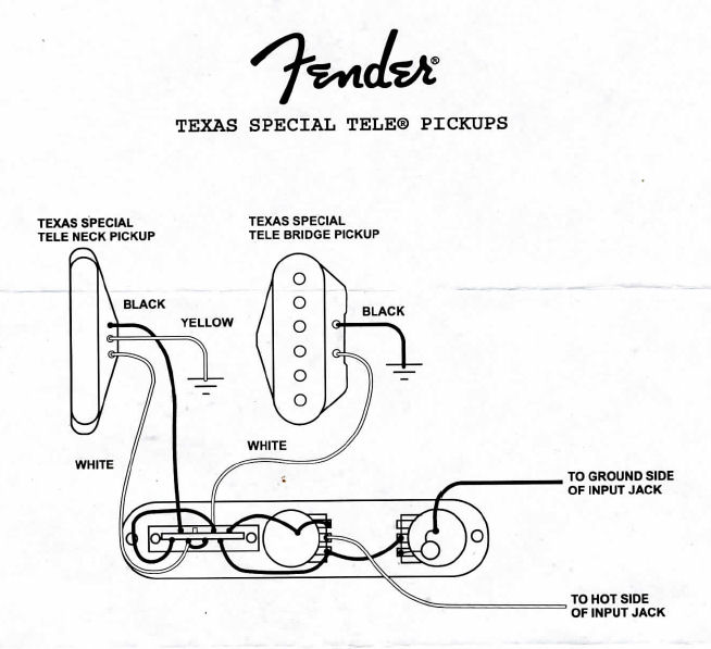 strange happenings with cs texas special tele pickup set telecaster pickup wiring diagram at edmiracle.co