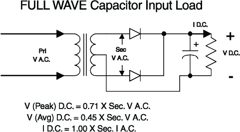 full-wave-capacitor-input-load.jpg