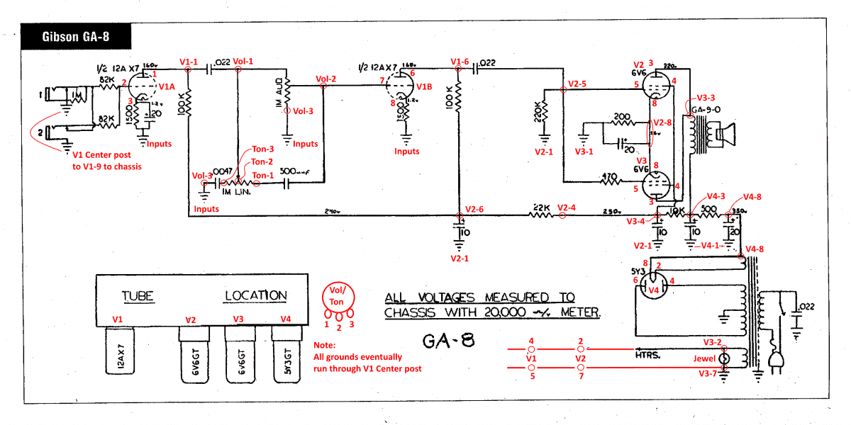 Gibsonette GA-8 Schematic with P2P pinout.png