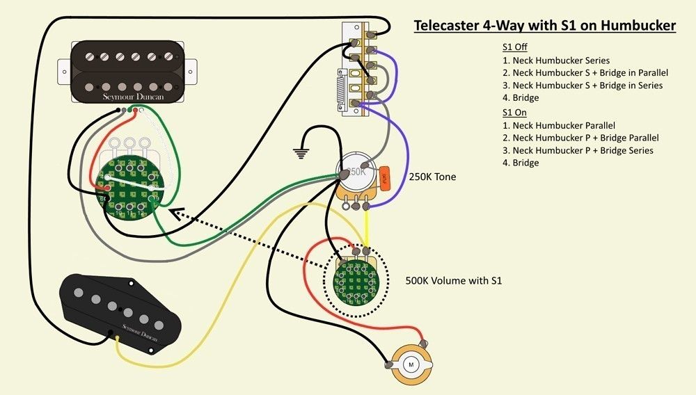 Sh telecaster wiring diagram diy wiring diagrams will this work diagram of sh config 4 way with s1 switch for rh tdpri com telecaster seymour duncan wiring diagrams telecaster seymour duncan wiring cheapraybanclubmaster Images