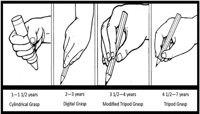 how-to-hold-a-pencil.jpg