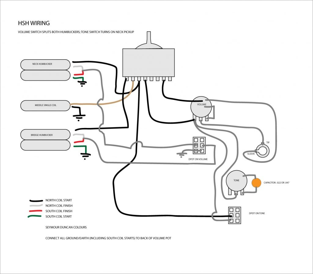 Strat Wiring Diagram 1 Vol Tone Free For You Hh 3 Way Switch Hsh Pickup 25 Images Volume Stratocaster