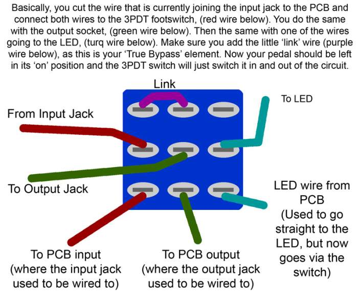 3pdt foot switch wiring, many different ways telecaster 3pdt switch wiring diagram at mr168.co