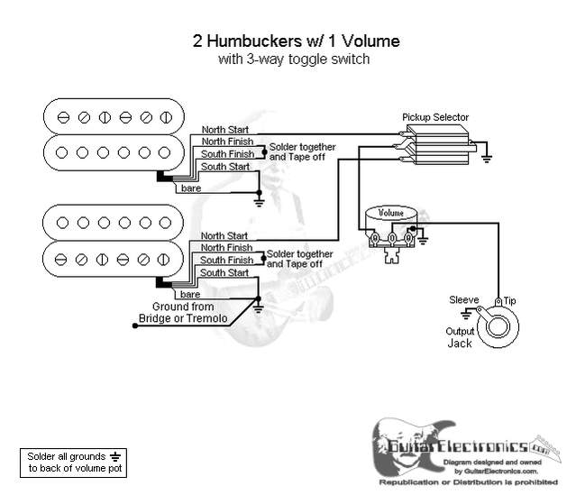 pickup question telecaster guitar forum rh tdpri com Guitar Wiring Diagram Two Humbuckers Guitar Pickup Wiring Diagram Schematic