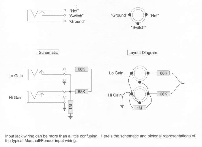 Switchcraft guitar wiring diagrams stereo fender