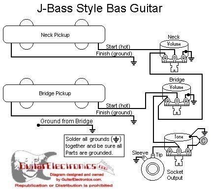 Two volume pots instead of volume and tone   Telecaster Guitar Forum