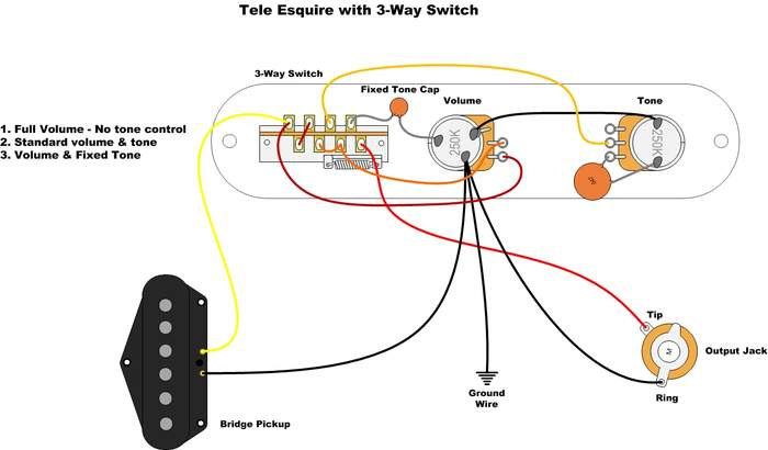 The twopickup esquire wiring wire center esquire and 3way switch wiring question telecaster guitar forum rh tdpri com google wiring diagrams esquire telecaster wiring asfbconference2016 Image collections
