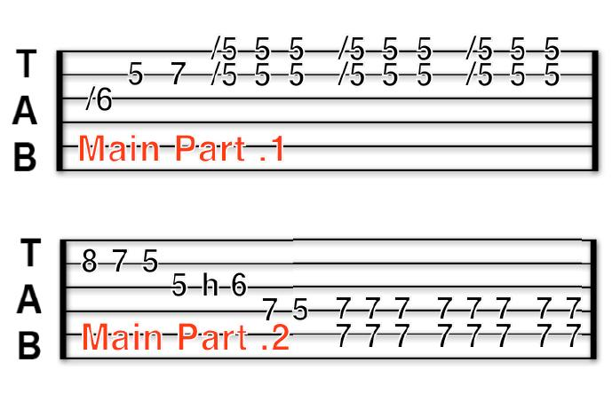 Johnny B Goode Chords
