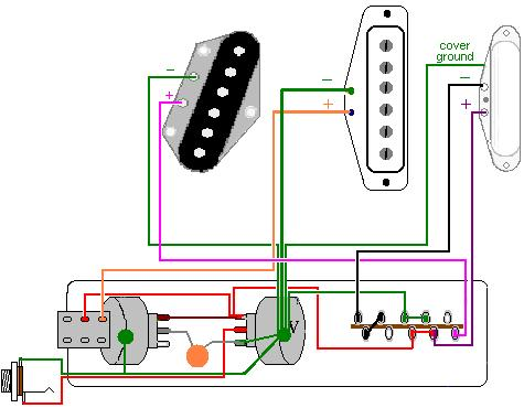 any fun wiring tricks with 5 way?? telecaster guitar forum fender nashville telecaster wiring diagram at aneh.co