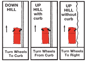 driving manual on a hill