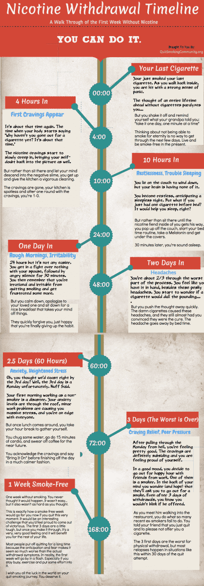 quit_smoking_infographic.png