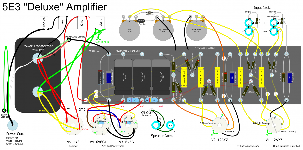 Rob_5e3_Layout_DIYLC.png