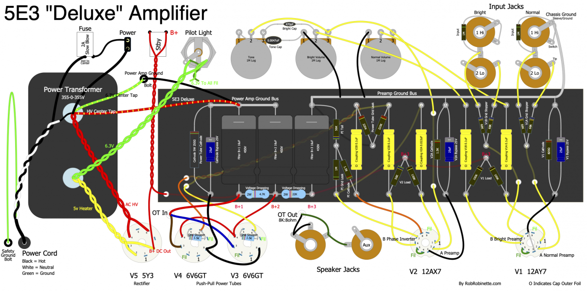 Rob_5e3_Updated_Layout copy.png