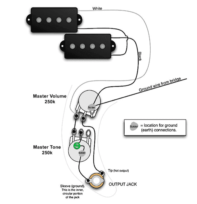 bass tone capacitor wiring upgrading a squier p bass | telecaster guitar forum tone pot capacitor wiring diagram #1
