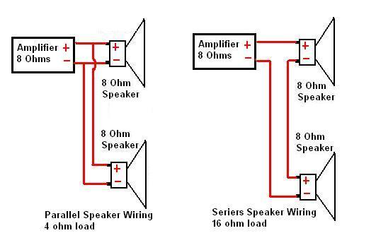 is it safe to run an 8 ohm output into 2x 8 ohm inputs series parallel speakers jpg