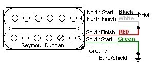 hot rails esquire wiring diagram telecaster guitar forum seymourduncan jpg
