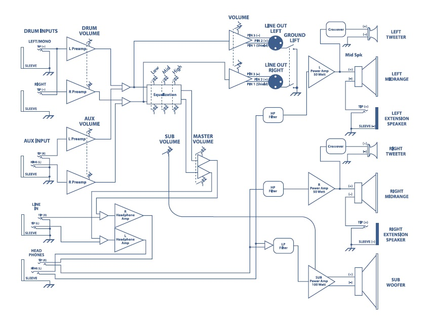 simmons da200s_signal flow diagram.jpg