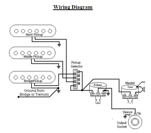 Import 5 way switch question | Telecaster Guitar Forum
