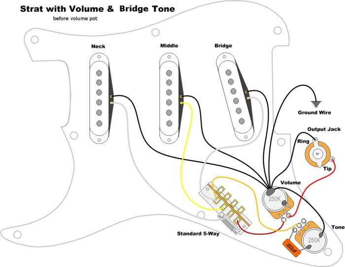 fender strat wiring diagrams wiring diagram and schematic design fender stratocaster wiring diagrams and schematics