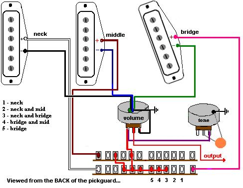 tele strat wiring combo telecaster guitar forum telecaster wiring diagram 3 way at gsmx.co