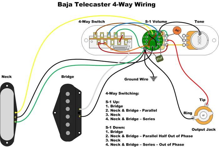 wiring diagram telecaster a s1 and a 5 way telecaster guitar forum fender deluxe telecaster s1 wiring diagram at edmiracle.co