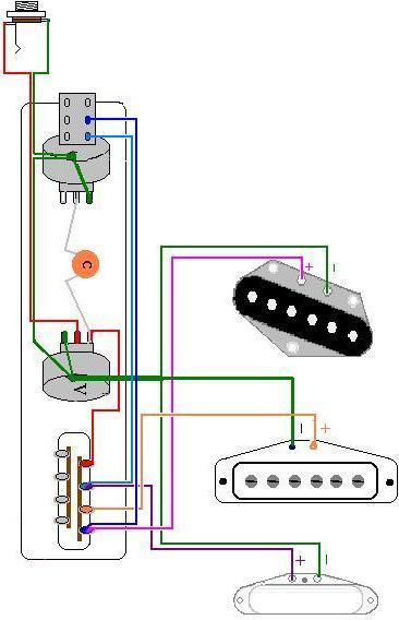 anyone done this wiring? nashville with neck humbucker  at gsmportal.co