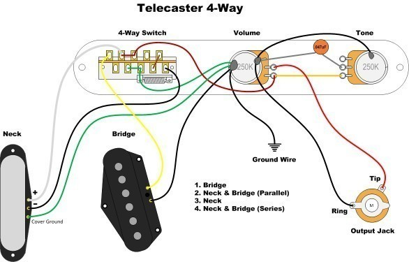 trouble with neck pickup and 4 way mod telecaster guitar forum telecaster 4 way switch wiring diagram at bayanpartner.co