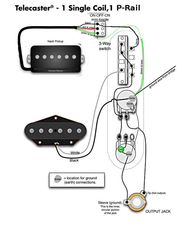 Seymour Duncan P-Rail Wiring Question? | Telecaster Guitar Forum