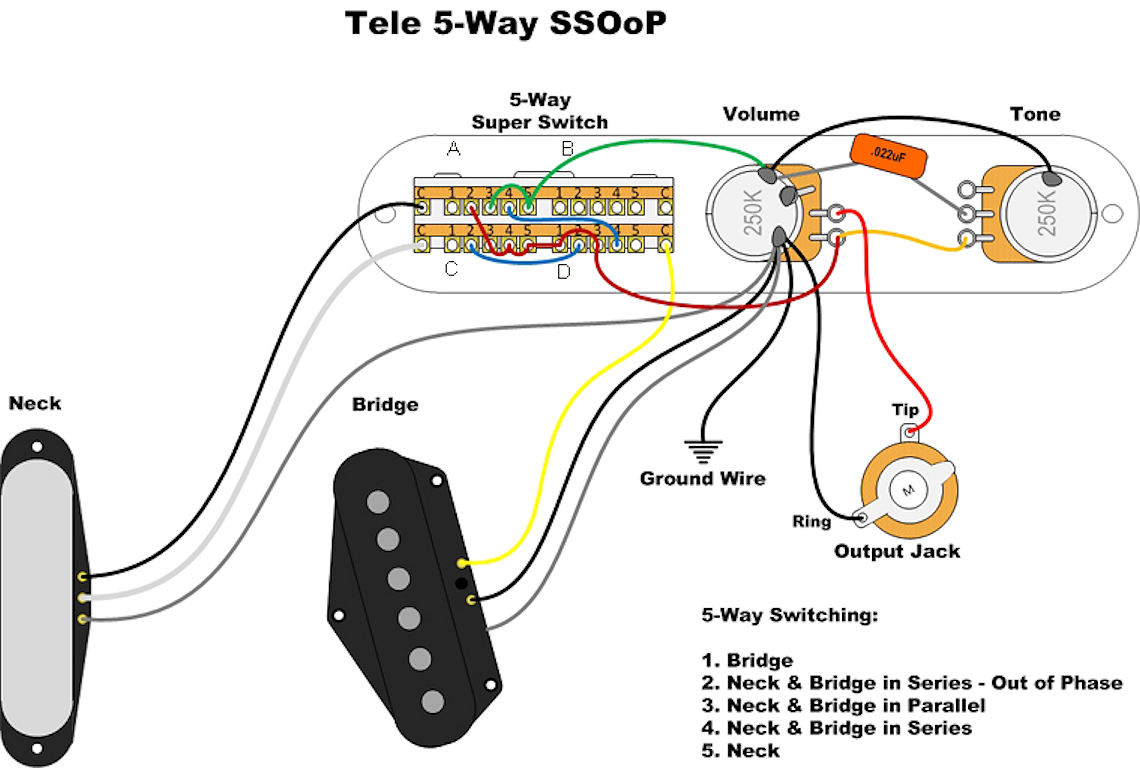 Tele_5-Way_Series_Series_OoP.jpg