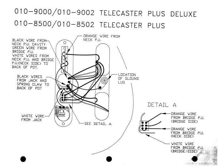 tele plus wiring telecaster guitar forum fender american deluxe telecaster wiring diagram at creativeand.co