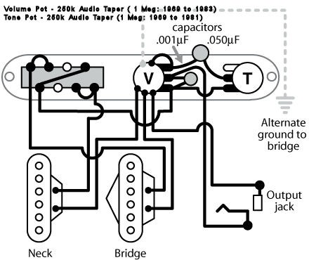 telecaster wiring diagram import switch with 120800 Classic Vibe 3 Way Switch Wiring on 148604 Blend Pot Middle Switch Position Only likewise Starter Solenoid Wiring Diagram Lawn Mower besides Wiring Diagram For Telecaster together with Telecaster Wiring Diagram Seymour Duncan furthermore Alpha 3way Switch Na Tele T37346.