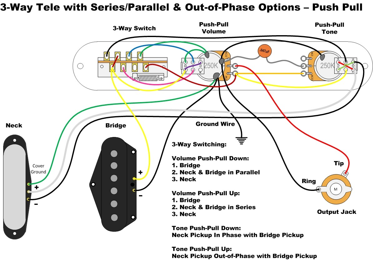 Telecaster Wiring Diagram Push Pull from www.tdpri.com