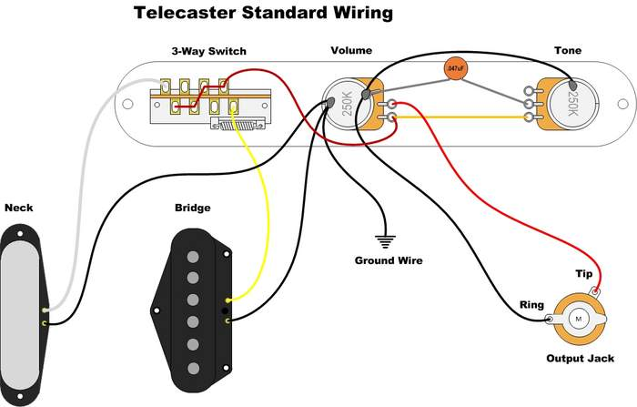 telecaster wiring diagram telecaster 3 pickup wiring diagrams telecaster 50's wiring diagram at gsmx.co