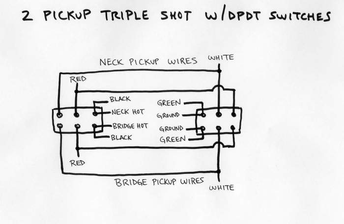 seymour duncan triple shot wiring diagram seymour emulating seymour duncan triple shot w switches telecaster on seymour duncan triple shot wiring diagram