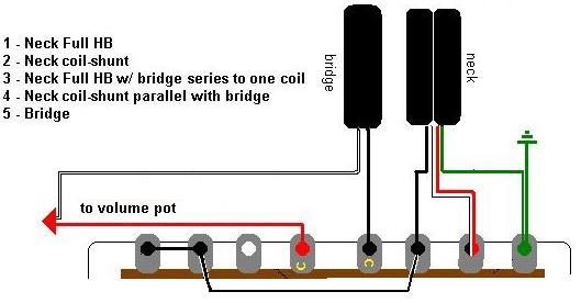neck humbucker in tele page 2 telecaster guitar forum import 5 way switch wiring diagram at eliteediting.co