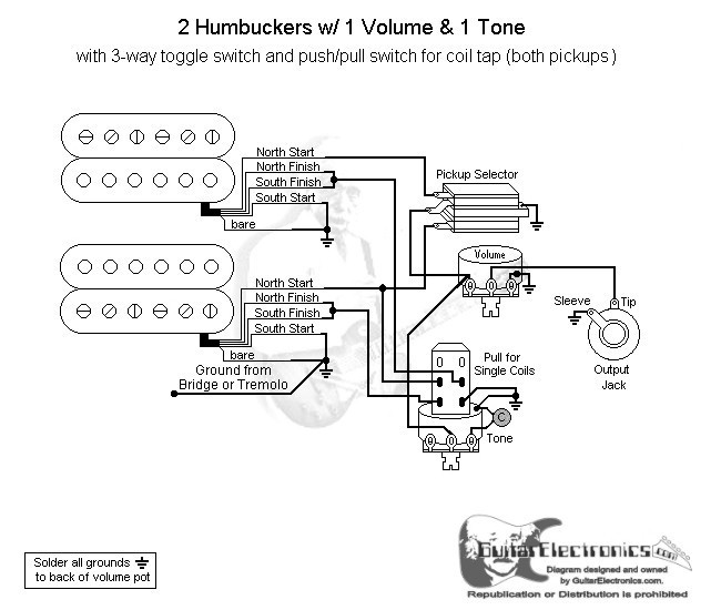 wiring help please push pulls on a la cabronita telecaster prs wiring diagram push pull at bayanpartner.co