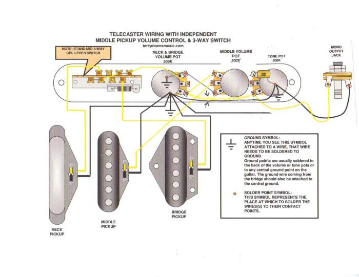 need help wiring 3 pickup 5 way tele with blend telecaster telecaster 3 pickup wiring diagram at fashall.co